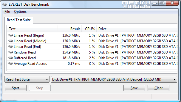 Patriot Warp v2 SSD